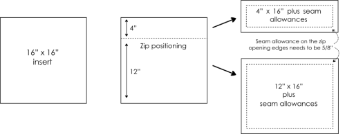 Inset Lapped Zip Pattern Cutting